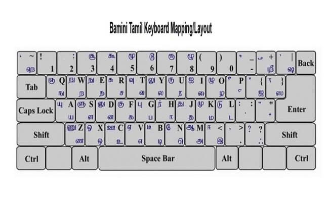 Bamini Font Free Download - Graphic Design Fonts
